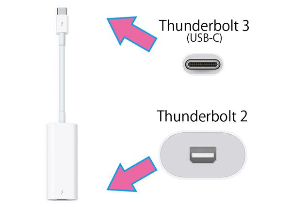 Thunderbolt3→2変換アダプタ