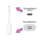 27inch Thunderbolt Display