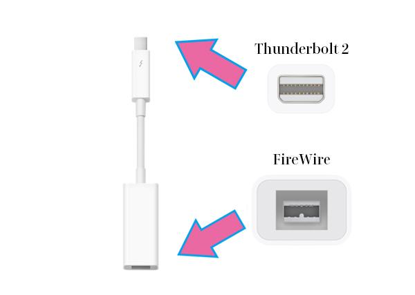 Thunderbolt→Fire Wire変換アダプタ